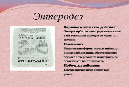 Таблетки Энтеродез