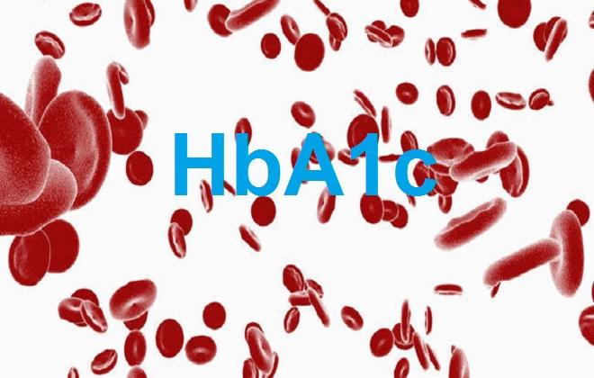 Формула молекулы гликированного гемоглобина