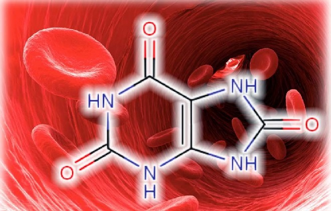 Формула мочевой кислоты