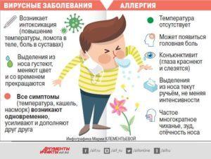 Как можно отличить аллергический насморк от простудного