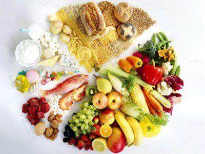 диета для пациента при лечении