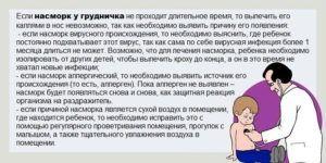 Ринит у детей: характерные симптомы и лечение
