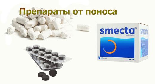 Лечение препаратами от поноса