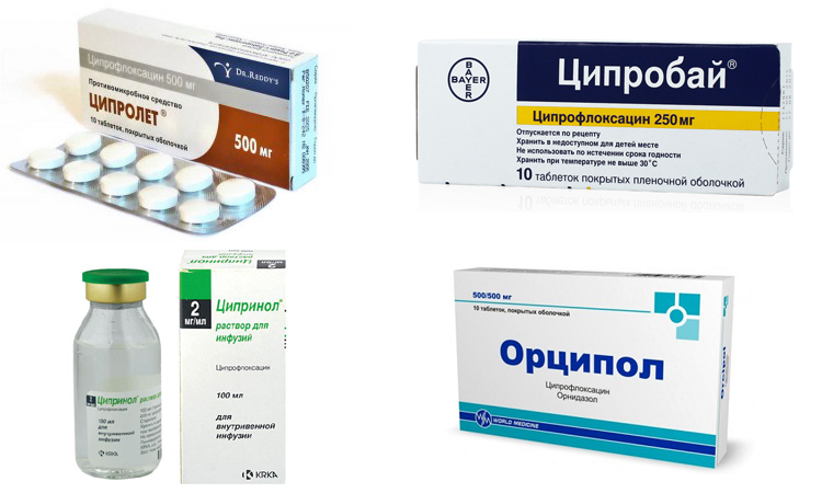 ципрофлоксацин при цистите (главный ключ)